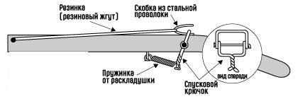 Оружие советского ребенка
