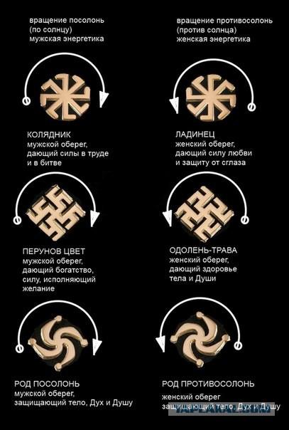 Римский домовой (р) 3 буквы - поиск слов по маске и определению