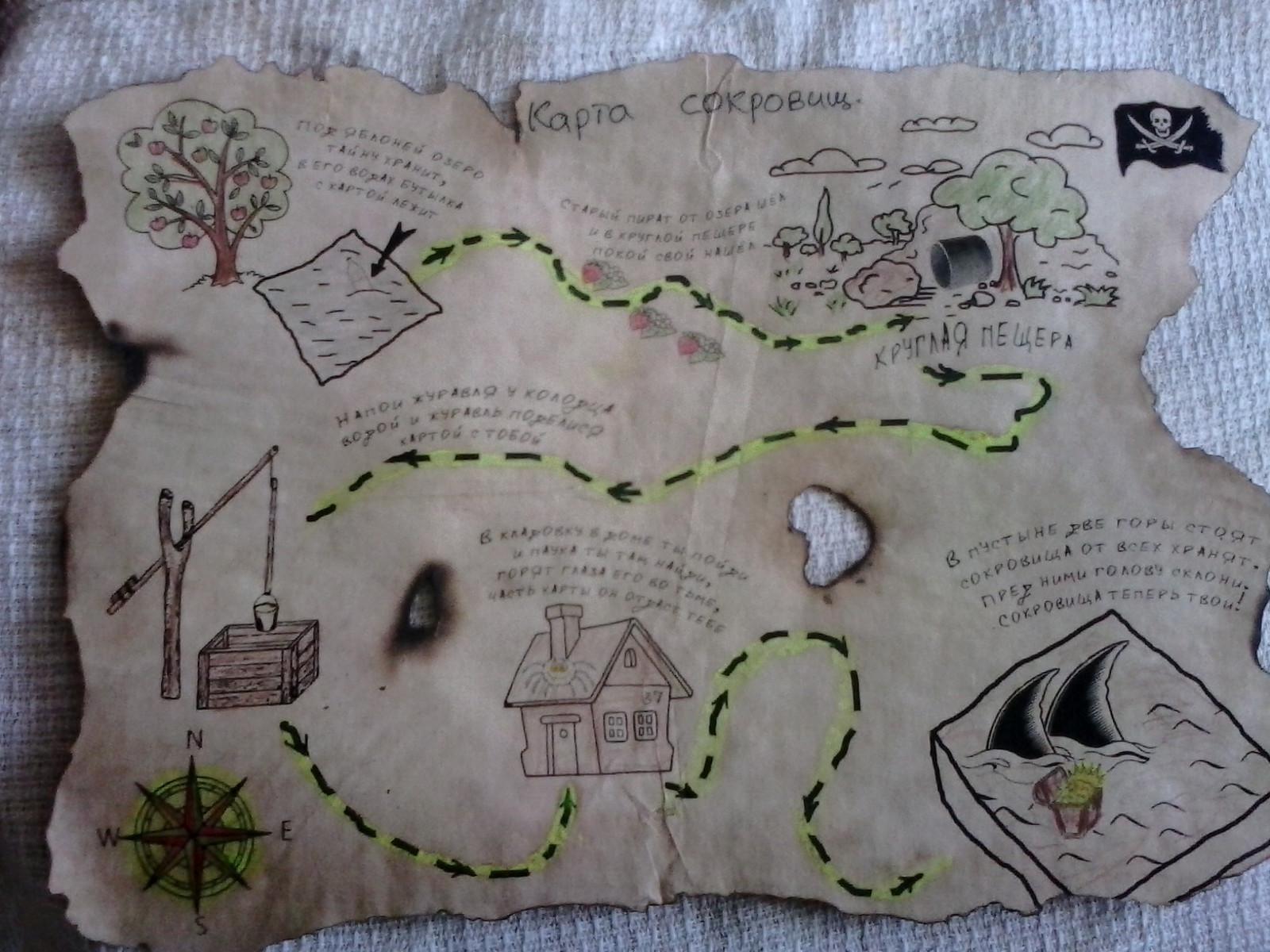 Картинка карта сокровищ детская