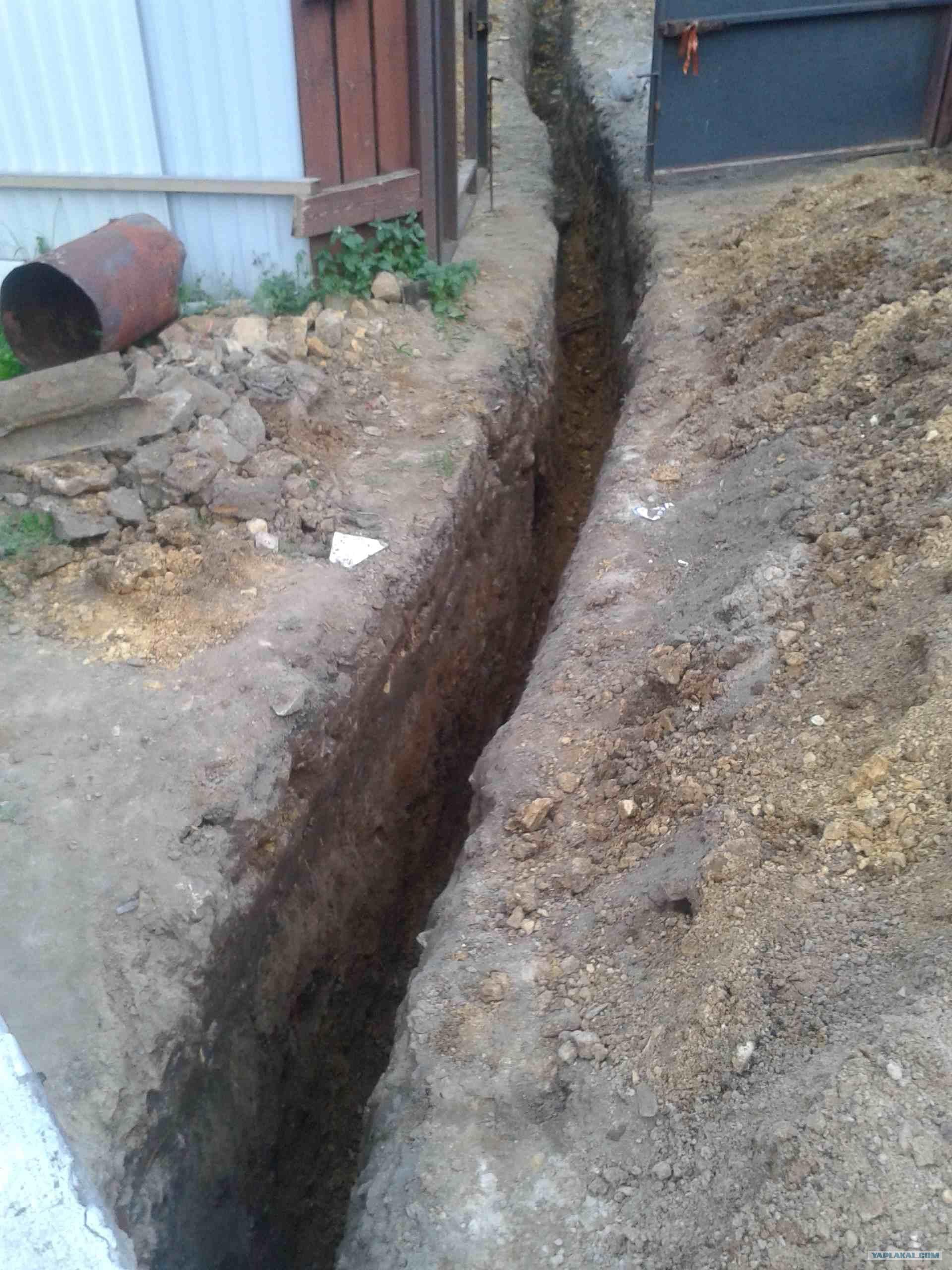 копка канализации вручную цена за метр