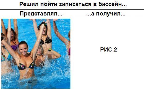 глаз покраснели статусы про бассейн прикольные режим между Москвой