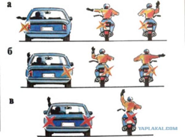 Сигналы рукой подаваемые водителями в картинках