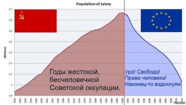 Пустеющая страна: в этом году Литву покинет миллионный житель
