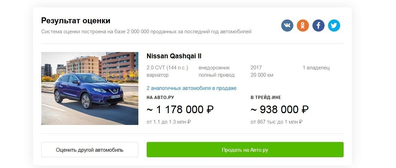 Сколько вы денег тратите на авто как купить авто если нет денег и не дают кредит