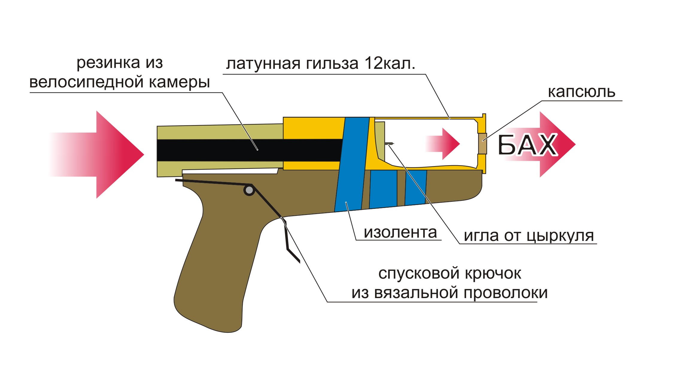 Схемы оружия для детей