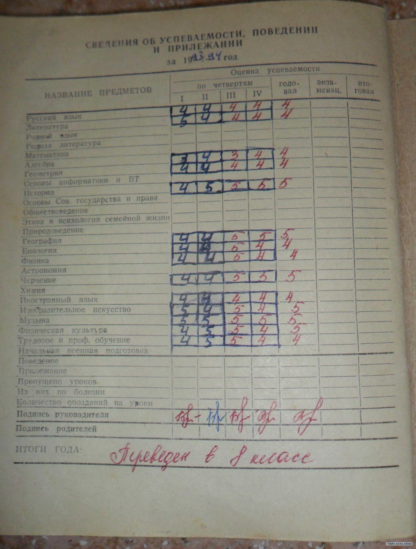 дневник оценок школьника