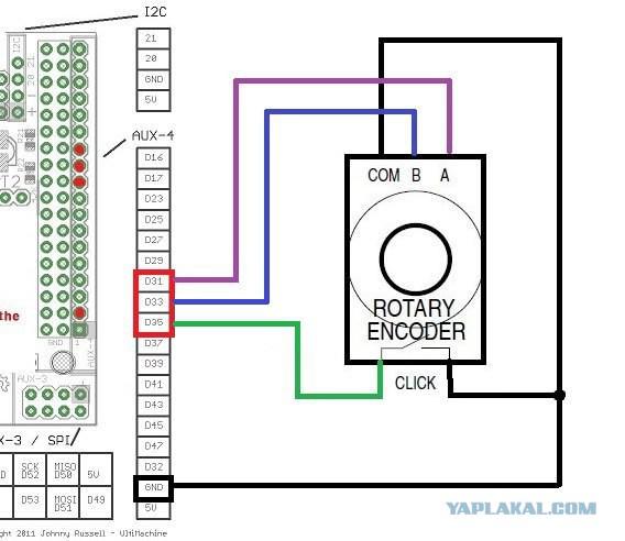 Improved Arduino Rotary Encoder Reading: 4 Steps