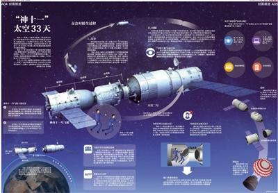 Китай запустил на орбиту свой пилотируемый корабль