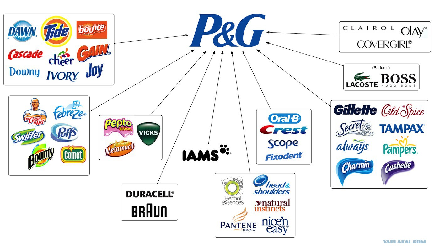 procter and gamble motivating employees Mis procter & gamble q2 andq3 by watie p&g case: improving customer value through process redesign  motivating employees at proctor and gamble uploaded by bmumtaz.