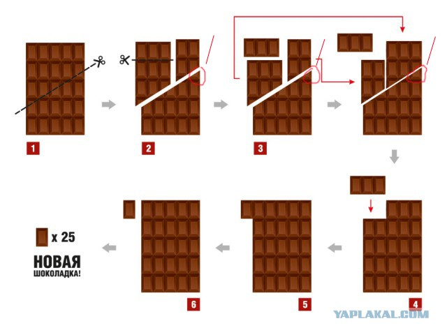 Как бухгалтер делит шоколадку большевиков бухгалтер вакансии метро