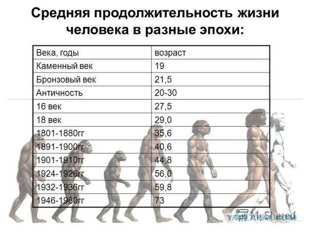 Ужасы голода зимы 1921-22г. Балаковского района