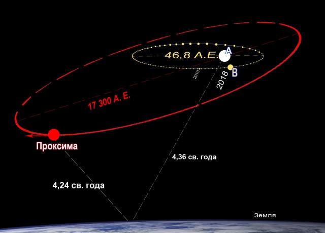 Космическое Раскрытие – 11: Миссия на Альфа Центавра. Интервью Эмери Смита с Рикардо Гонсалесом 12369491