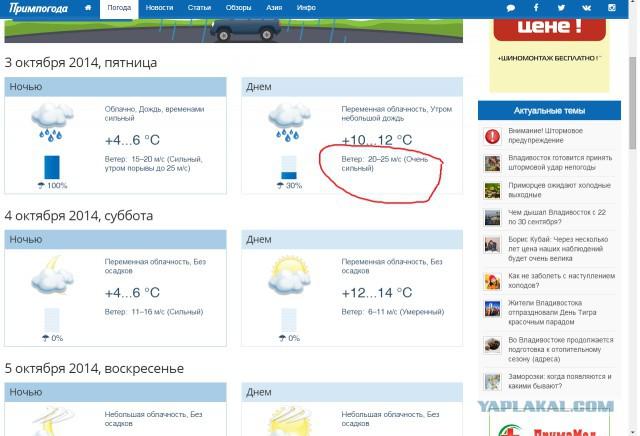 Погода в Находке