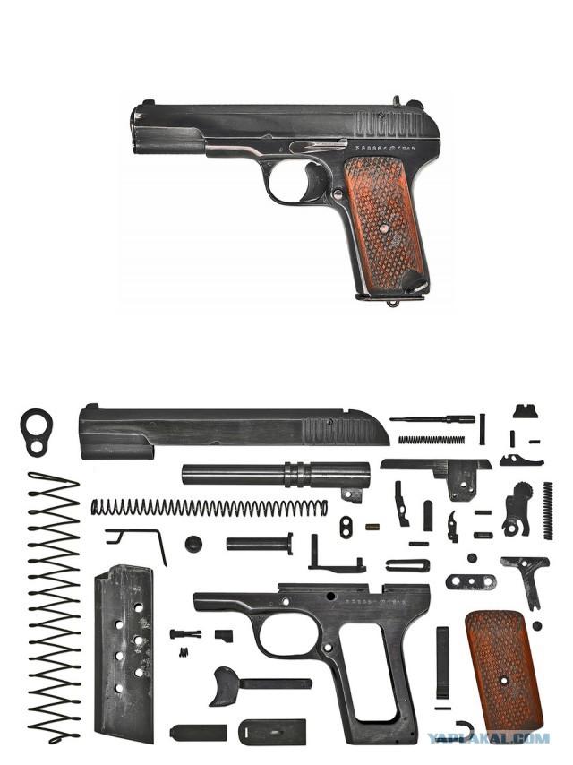 разборка пистолета токарева нет излишней