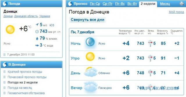 Погода на неделю в Святогорске (Кратко)