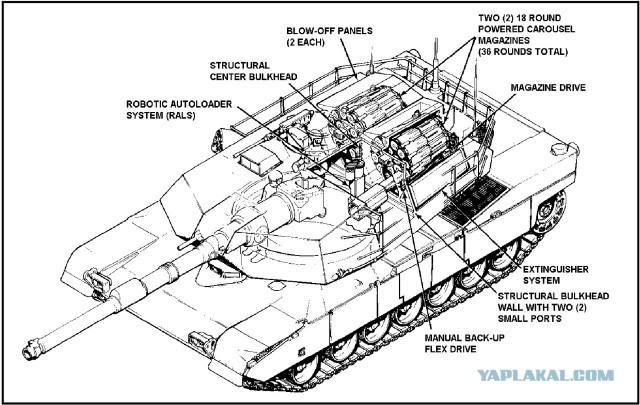 Боевики ИГ подбили в Ираке танк «Абрамс»