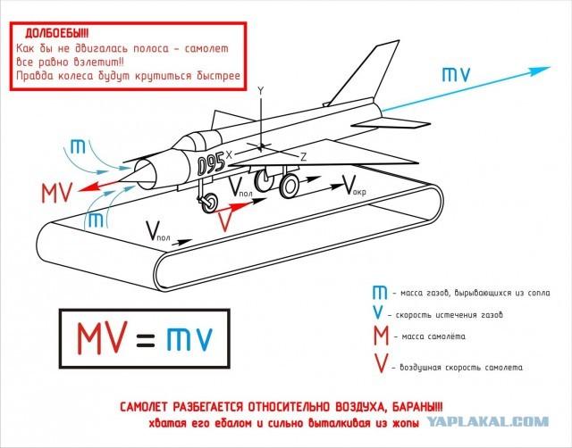 Взлетит самолет транспортера фольц транспортер т5 размеры