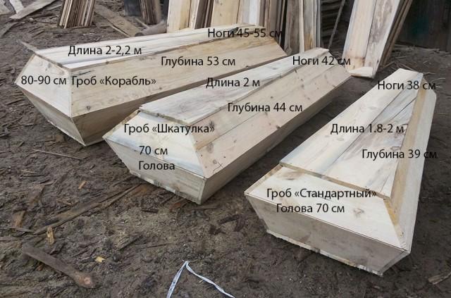 чертеж деревянного гроба