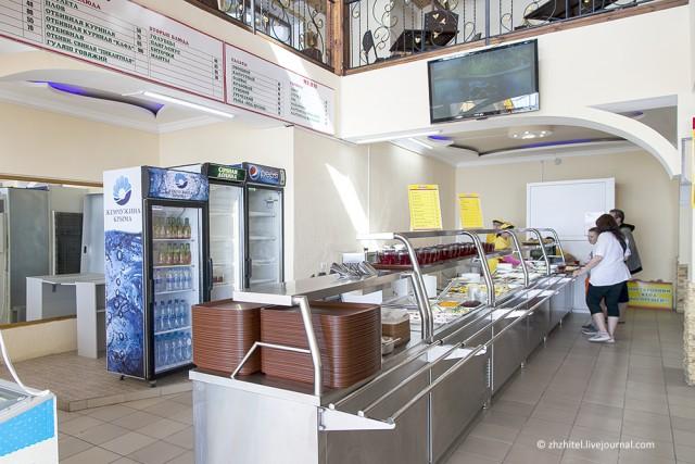 Цены на еду в Крыму. Сезон 2018